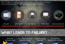 Automotive - infographic