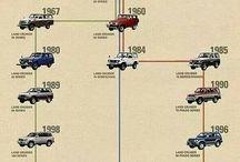 fav cars