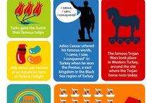 Turkey Turcia