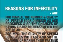 Reasons for Infertility