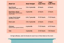 Slow cooker cooking chart