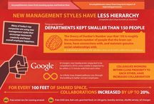 Management stuff