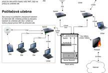 WiFi do školy / WiFi systém pro školy.