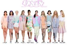 SS14 trend forecasting