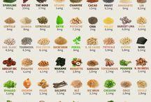 Naturopathie alimentation