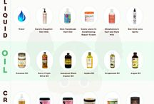 Hair care / Hair products, tips, etc. / by Rachael Cummings