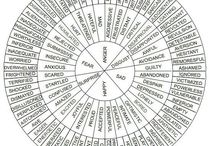Psychology Stuff