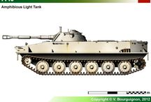 MODERN USSR/RUSSIA MILITARY LAND VEHICLES
