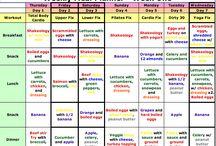 21 day fix week food planner