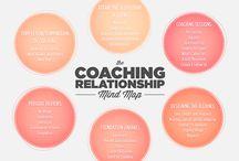 Coaching Relationship Management