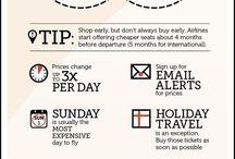 Buying Tips