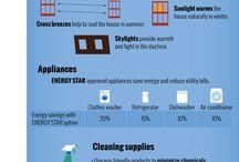 Environmental homes