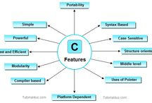 features of c / Features of C  C is very simple and easy to learn. Using C you can design compiler, database, operation system  http://goo.gl/Sbgvgc
