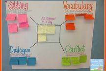 Grade 3 Resources / by Martina