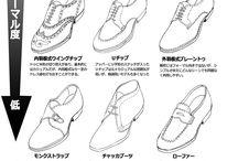 フォーマル 靴 基準