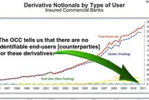 "Derivatives – a Beginner's Guide to ""Financial Weapons of Mass Destruction"""
