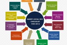 Quick Local SEO Checklist 2014, have a look ! / Quick Local SEO Checklist 2014, have a look !