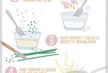Boulette de riz