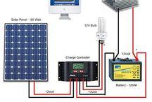 solar energy basic layout