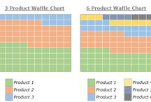 0345 - Microsoft Excel - Waffle Chart