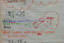 Adding and subtracting mixed numbers 6.4 (6th grade)