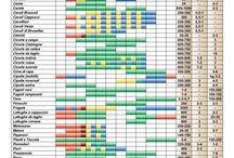 Calendario semine