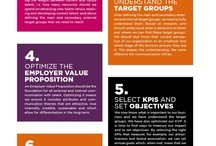 Work - Employer branding & talent mgmt