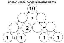 Advanced math (Matematika pre pokročilých)