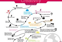 Creativity, idea, imagination, dream, child,...