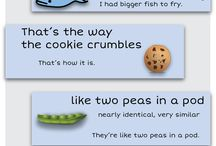 Idioms / This is a board describing idioms along with some examples,