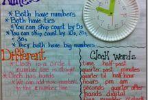 math 355 / by Brandy Smith