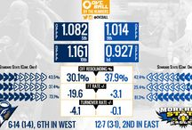 By The Numbers / Our exclusive infographics for OVC Ball / by OVC Ball