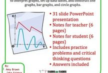 Teaching- Graphing
