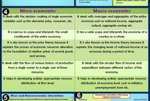 Art of Economic Theory