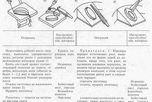 теория. работа с металлом инструменты и технологии