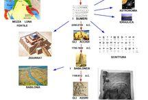 storia primaria
