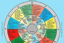 Astrology / by Amanda Mallard