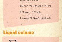 Cuisine conversion info