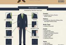 Proporzioni di in abito