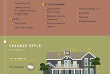 architektura dom