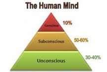 7 TRUTHS / Cognitive Principle Matrix is based on the 7 truths.