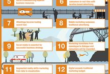 Social Media Marketing / Tipps and tricks 4 Social Media Marketing