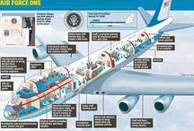 Aviación militar y civil