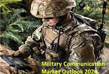 Global Military Communication Market