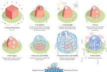 Архитектурные концепты