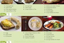 Military diet plans