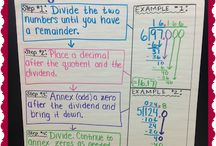 math anchor charts / by Suzanne Shaw