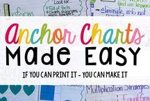 Teaching | Anchor Charts