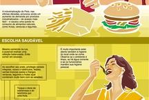 RA / Alimentação