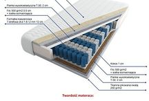 """Materace / Kolekcja nowoczesnych i wytrzymałych materacy, nadających się na każdą porę roku. Idealnie podpierają sylwetkę, """"oddychają"""" - zachowując świeżość i sprężystość na długie lata. Odpowiednie również dla alergików. Więcej na: http://www.meblemix.pl/materace/"""